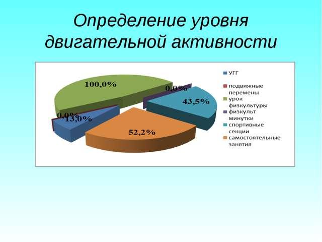 Определение уровня двигательной активности