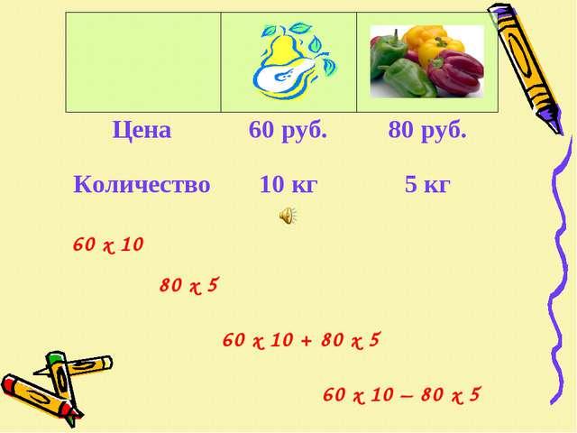60 х 10 80 х 5 60 х 10 + 80 х 5 60 х 10 – 80 х 5 Цена60 руб.80 руб. Количес...