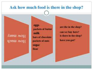 Ask how much food is there in the shop? eggs packets of butter milk bars of c