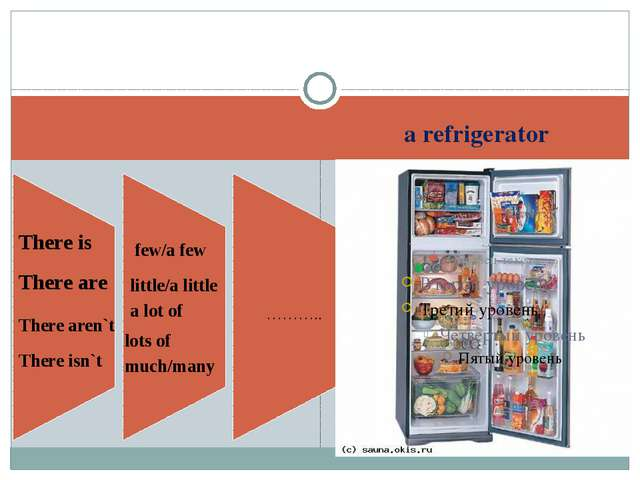 a refrigerator There is There are There aren`t There isn`t few/a few little/...