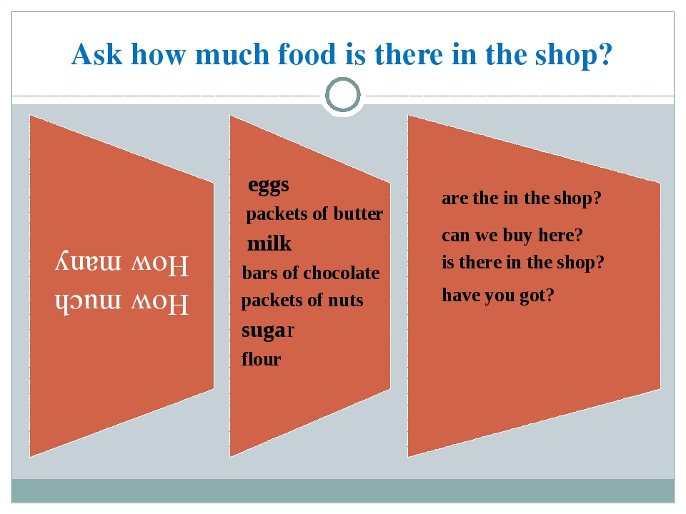 Ask how much food is there in the shop? eggs packets of butter milk bars of c...