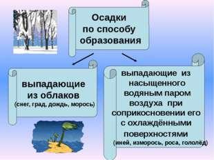Осадки по способу образования выпадающие из облаков (снег, град, дождь, морос