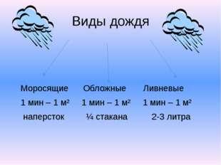 Виды дождя Моросящие Обложные Ливневые 1 мин – 1 м² 1 мин – 1 м² 1 мин – 1 м²
