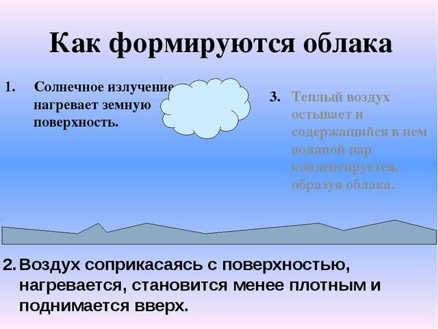 Как формируются облака Солнечное излучение нагревает земную поверхность. Тепл...