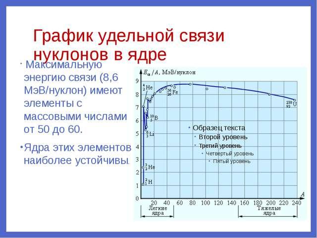 Ядерные силы Силы, которые скрепляют отдельные протоны и нейтроны в ядре, наз...