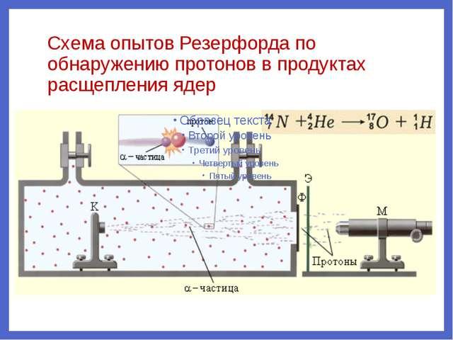 А – массовое число, которое показывает : - массу ядра в целых атомных едини...