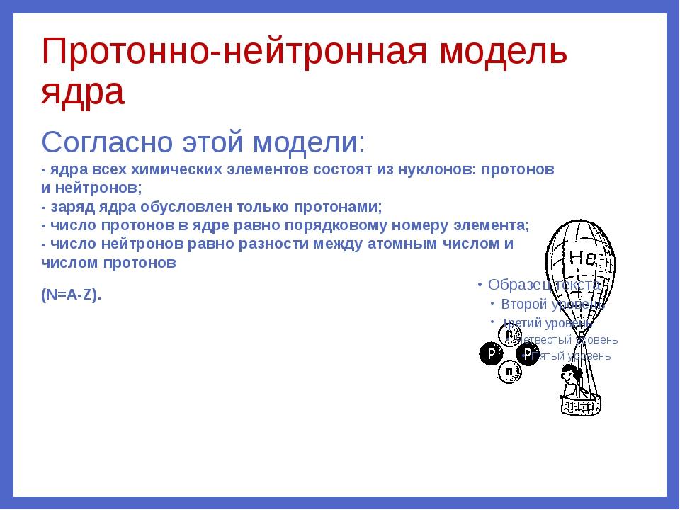Протонно-нейтронная модель ядра Согласно этой модели: - ядра всех химических...