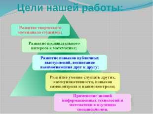 Цели нашей работы: