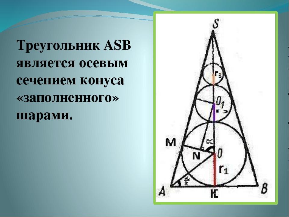 Треугольник ASB является осевым сечением конуса «заполненного» шарами.