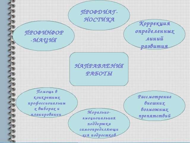 НАПРАВЛЕНИЯ РАБОТЫ ПРОФИНФОР-МАЦИЯ ПРОФДИАГ-НОСТИКА Коррекция определенных ли...