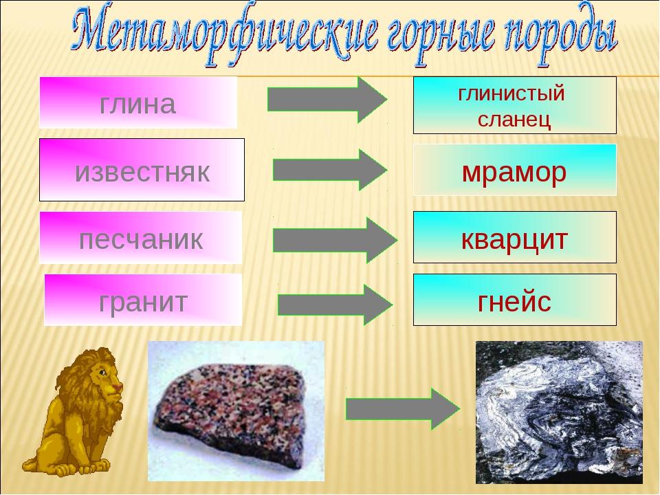 известняк мрамор песчаник кварцит глина глинистый сланец гранит гнейс