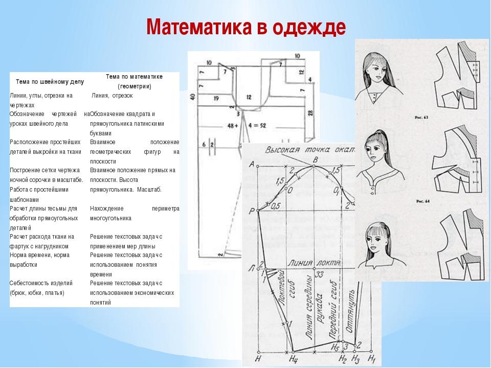 Математика в одежде Тема по швейному делу Тема по математике (геометрии) Лин...