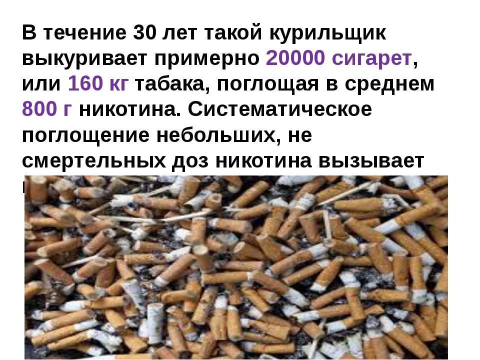 В течение 30 лет такой курильщик выкуривает примерно 20000 сигарет, или 160 к...