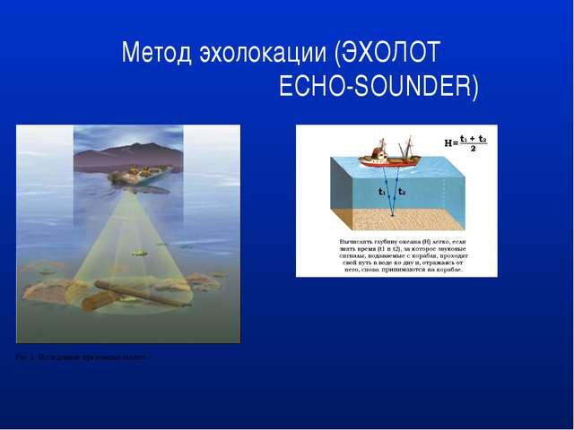 Метод эхолокации (ЭХОЛОТ ECHO-SOUNDER)