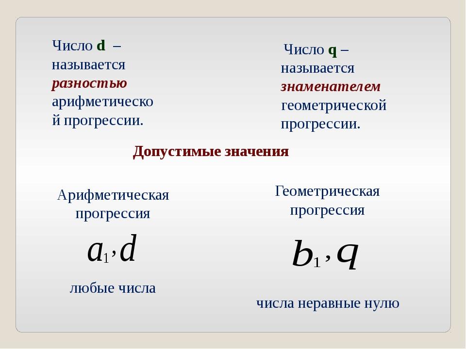 Число d – называется разностью арифметической прогрессии. Число q – называетс...