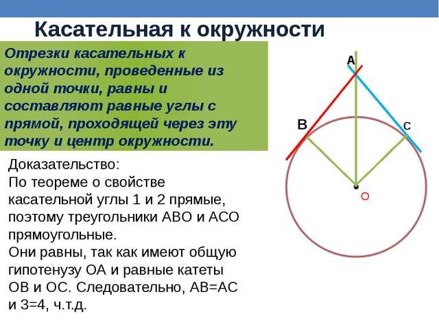 Доказательство: По теореме о свойстве касательной углы 1 и 2 прямые, поэтому...