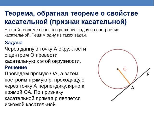 На этой теореме основано решение задач на построение касательной. Решим одну...