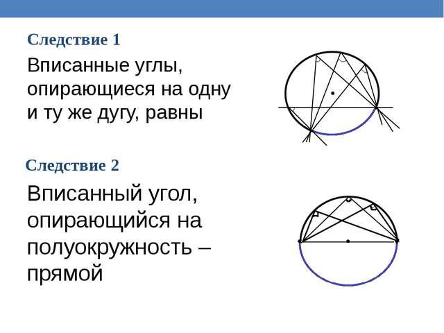Следствие 1 Следствие 2 Вписанные углы, опирающиеся на одну и ту же дугу, рав...