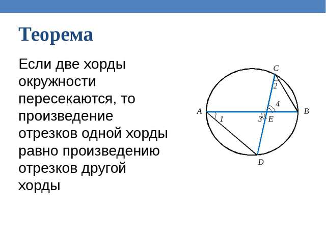 Если две хорды окружности пересекаются, то произведение отрезков одной хорды...