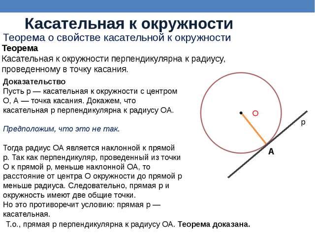 Доказательство Пусть р — касательная к окружности с центром О, А — точка кас...