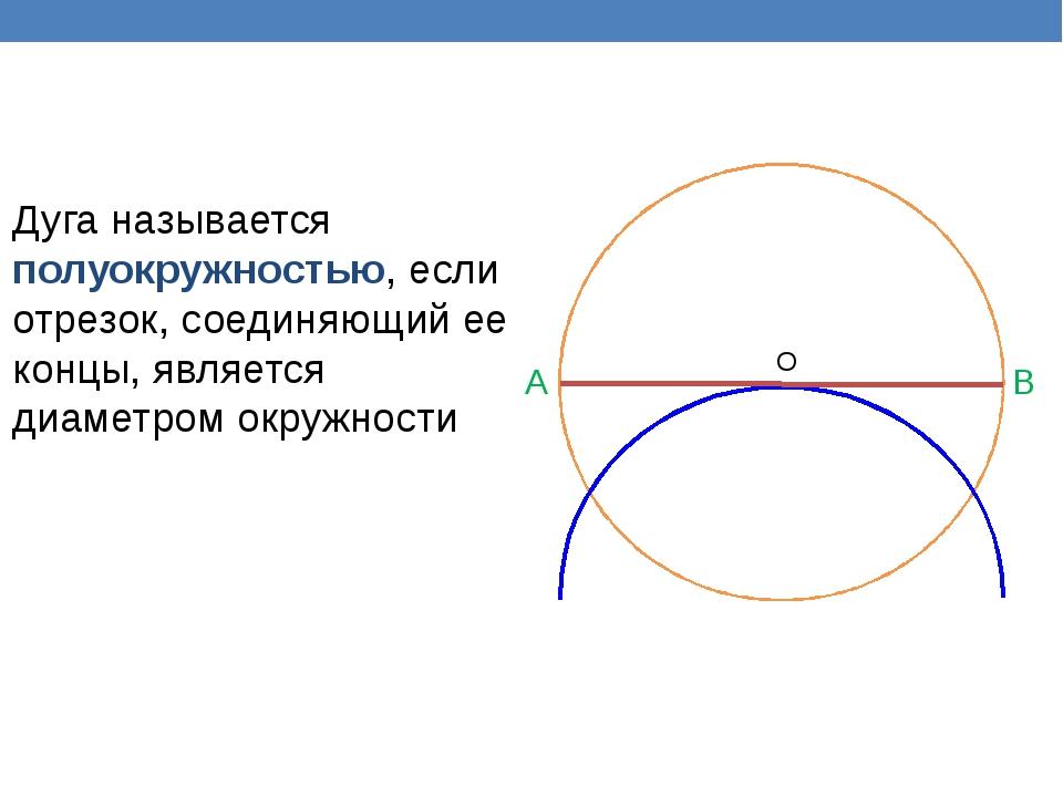 Дуга называется полуокружностью, если отрезок, соединяющий ее концы, является...
