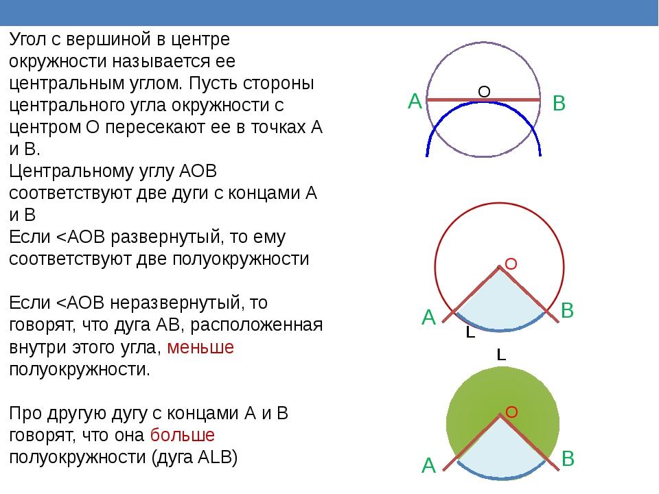 Угол с вершиной в центре окружности называется ее центральным углом. Пусть с...