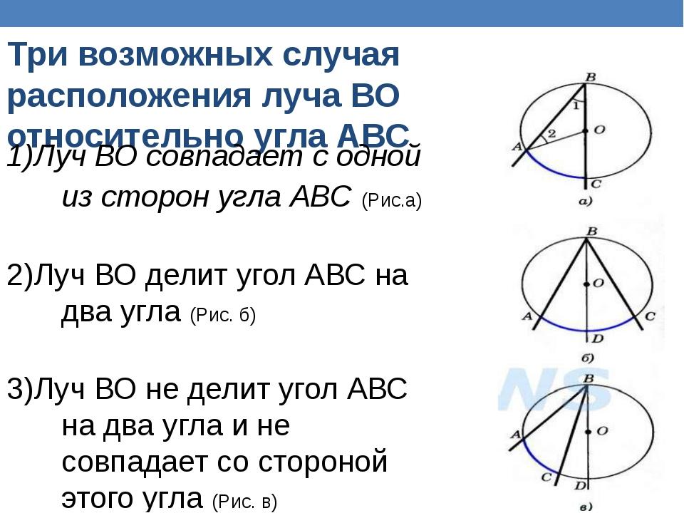 Три возможных случая расположения луча ВО относительно угла АВС Луч ВО совпад...