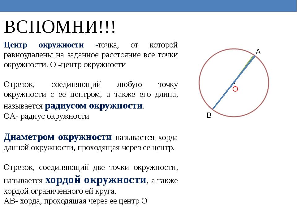 О A B Центр окружности -точка, от которой равноудалены на заданное расстояние...