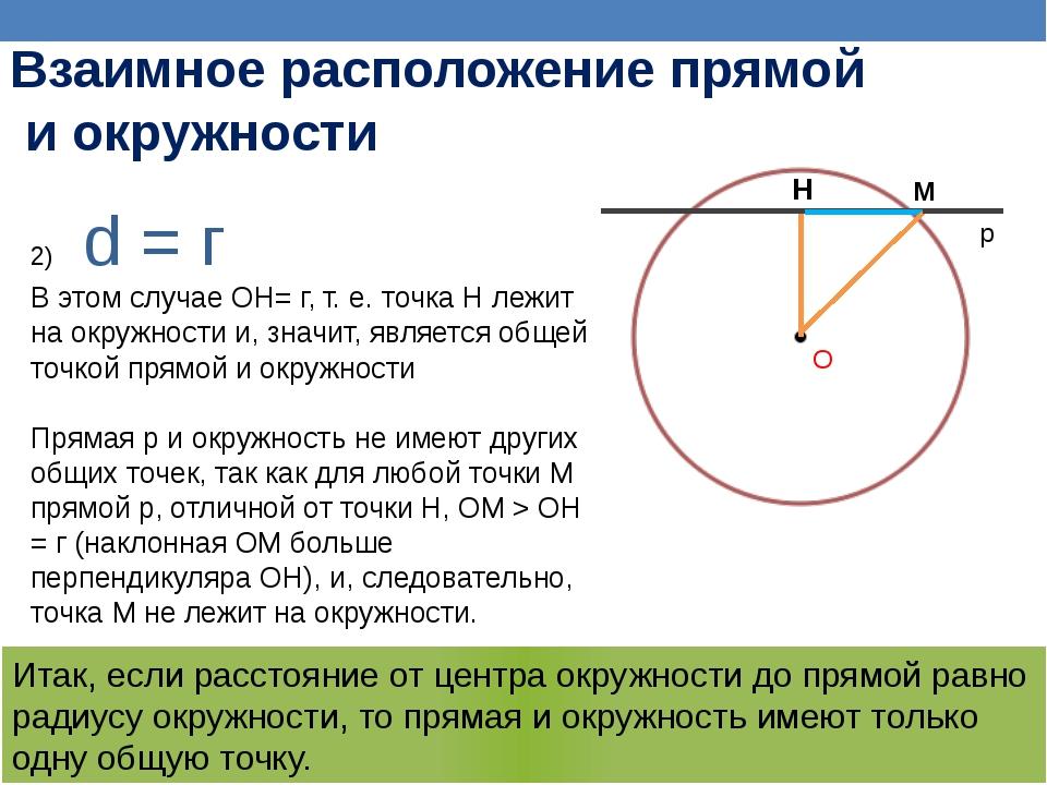 2) d =г В этом случае ОН= г, т. е. точка Н лежит на окружности и, значит, яв...
