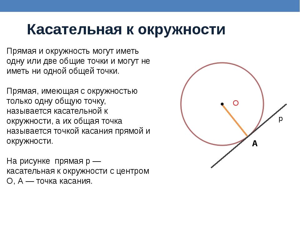 Прямая и окружность могут иметь одну или две общие точки и могут не иметь ни...