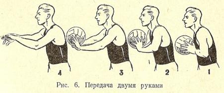 ловля и передача мяча двумя руками в баскетболе
