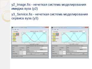 y2_Image.fis - нечеткая система моделирования имиджа вуза (y2) y3_Service.fis