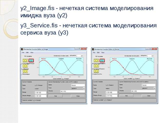 y2_Image.fis - нечеткая система моделирования имиджа вуза (y2) y3_Service.fis...
