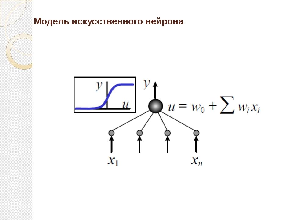 Модель искусственного нейрона