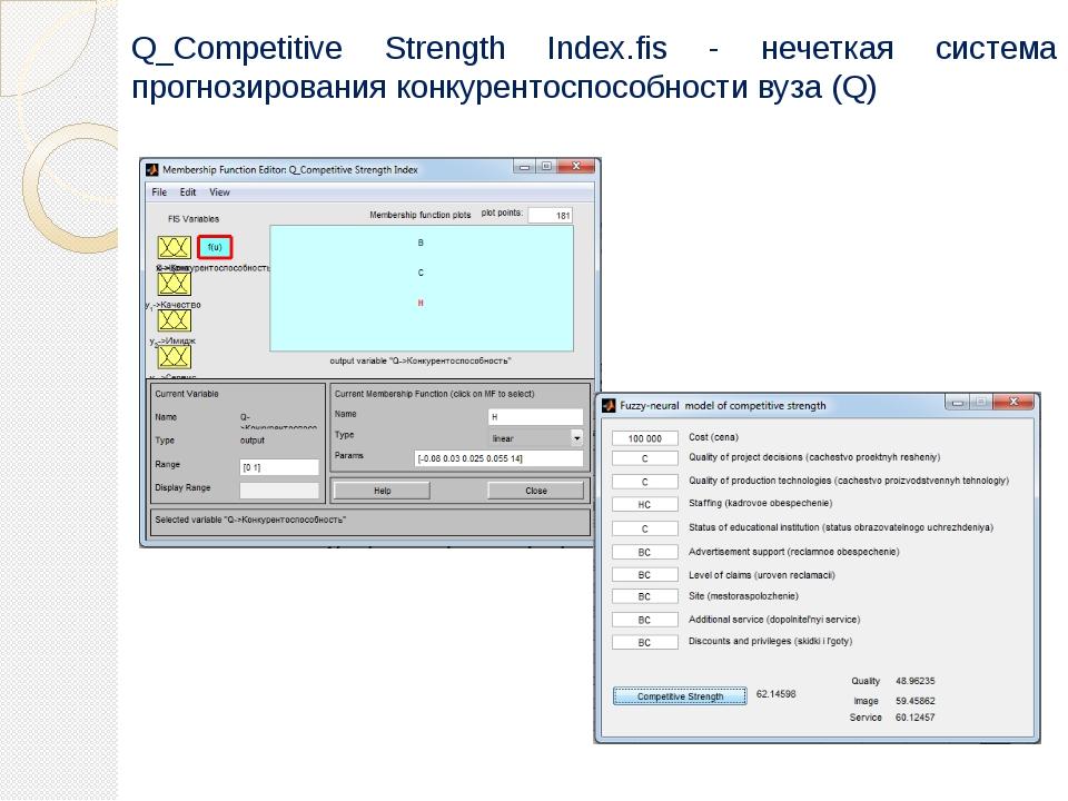 Q_Competitive Strength Index.fis - нечеткая система прогнозирования конкурент...