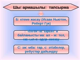 Шығармашылық тапсырма Бүктеме жасау (Исаак Ньютон, Роберт Гук) Өтілген тақыры