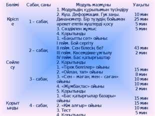Бөлімі Сабақ саны Модуль мазмұны Уақыты Кіріспе 1 – сабақ 1. Модульдің құрылы