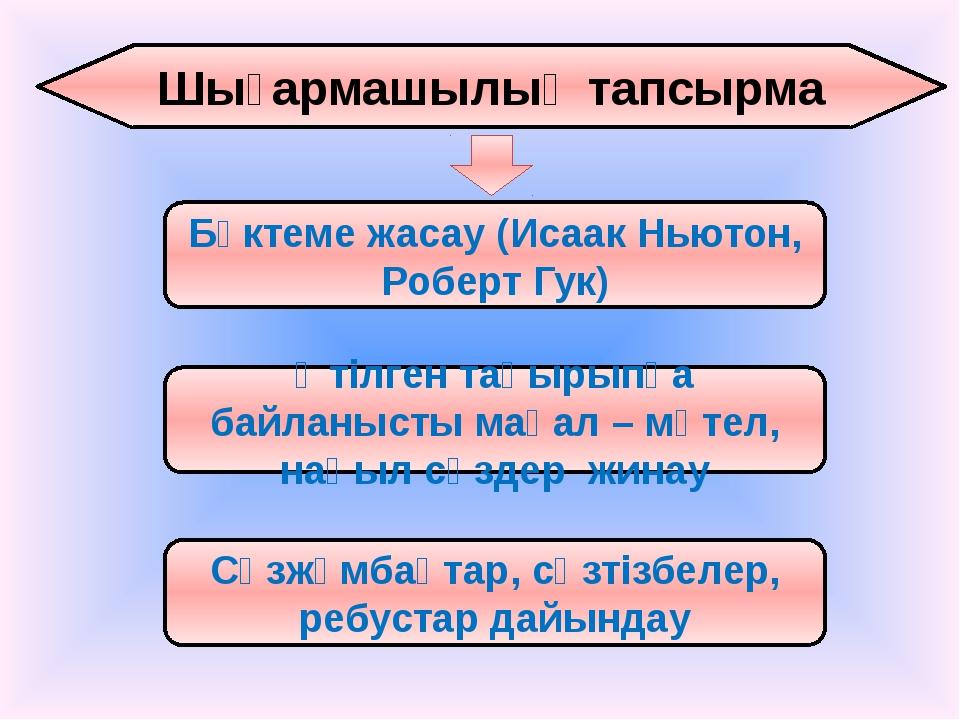 Шығармашылық тапсырма Бүктеме жасау (Исаак Ньютон, Роберт Гук) Өтілген тақыры...