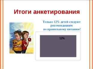 Итоги анкетирования Только 12% детей следуют рекомендациям по правильному пит