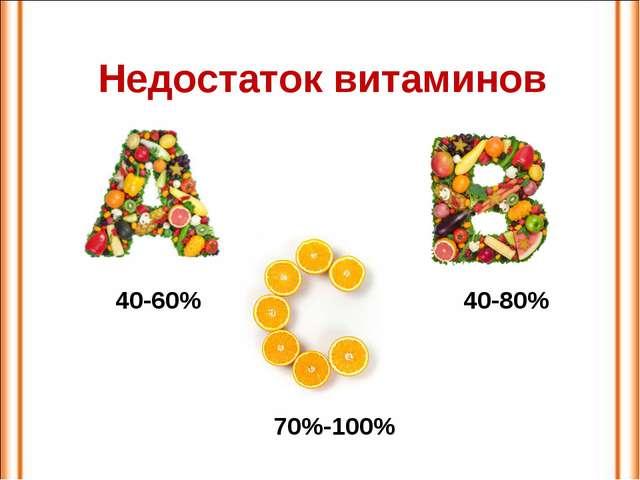 Недостаток витаминов 70%-100% 40-60% 40-80%
