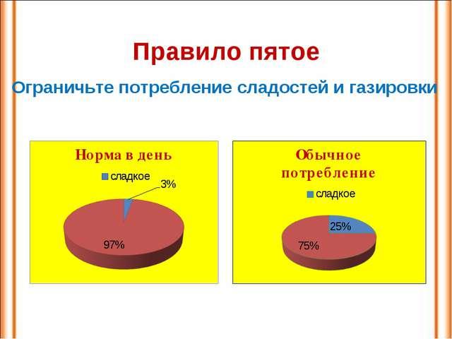 Правило пятое Ограничьте потребление сладостей и газировки