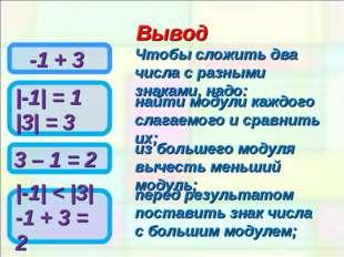 Вывод -1 + 3 Чтобы сложить два числа с разными знаками, надо: |-1| = 1 |3| =