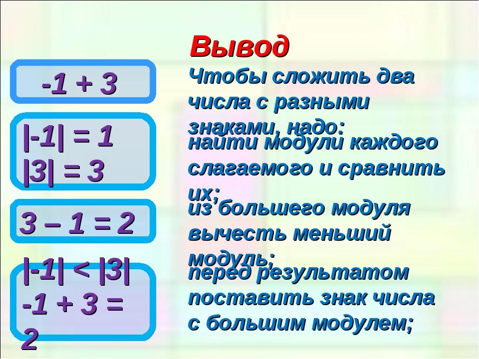 Вывод -1 + 3 Чтобы сложить два числа с разными знаками, надо:  -1  = 1  3  =...