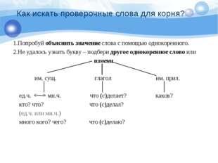 Как искать проверочные слова для корня? 1.Попробуй объяснить значение слова с