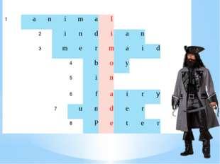 1 a n i m a l 2 i n d i a n 3 m e r m a i d 4 b o y 5 i n 6 f a i r y 7 u n