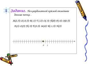 Задание. На координатной прямой отметьте данные точки . Ж(2,5); О(-0,5); В(-1