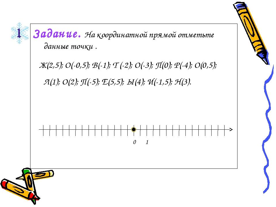 Задание. На координатной прямой отметьте данные точки . Ж(2,5); О(-0,5); В(-1...