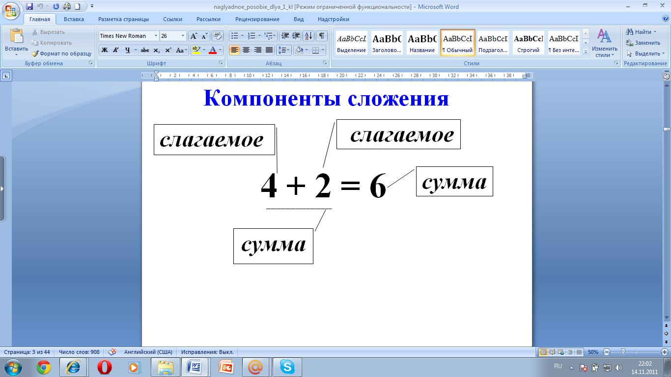 Опорные таблицы по математике в 1 классе