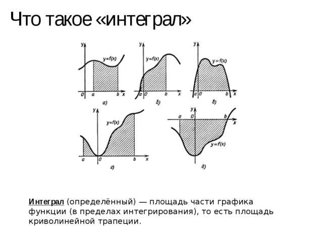 Что такое «интеграл» Интеграл (определённый) — площадь части графика функции...