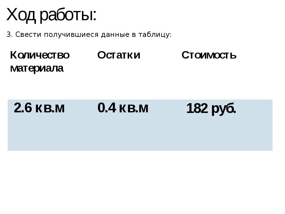 Ход работы: 3. Свести получившиеся данные в таблицу: Количество материала Ост...